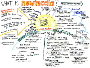4-what_is_new_media2